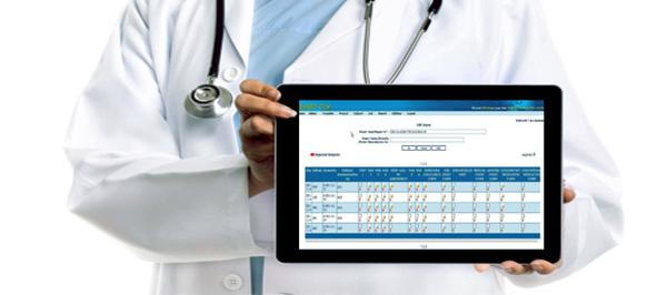 (CTMS) Clinical Trial Management System Market Growth,