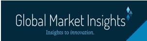 Global Agricultural Biologicals Market Revenue and status