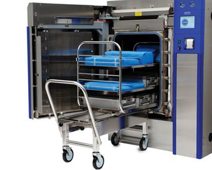 Steam Autoclaves Market Opportunity Assessment, Market