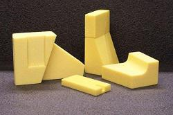 Aerospace Foam Market Size and Share 2018 To 2023