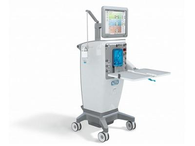 Vitrectomy Machines & Vitrectomy Packs Market Segmentation,