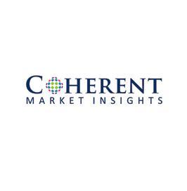 Chloroform Market - Global Industry Insights, Trends, Outlook,