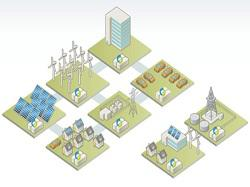 Energy Storage for Microgrids Market Size and Share 2018 To 2023