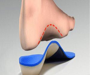 Global Orthopedic Orthotics Market