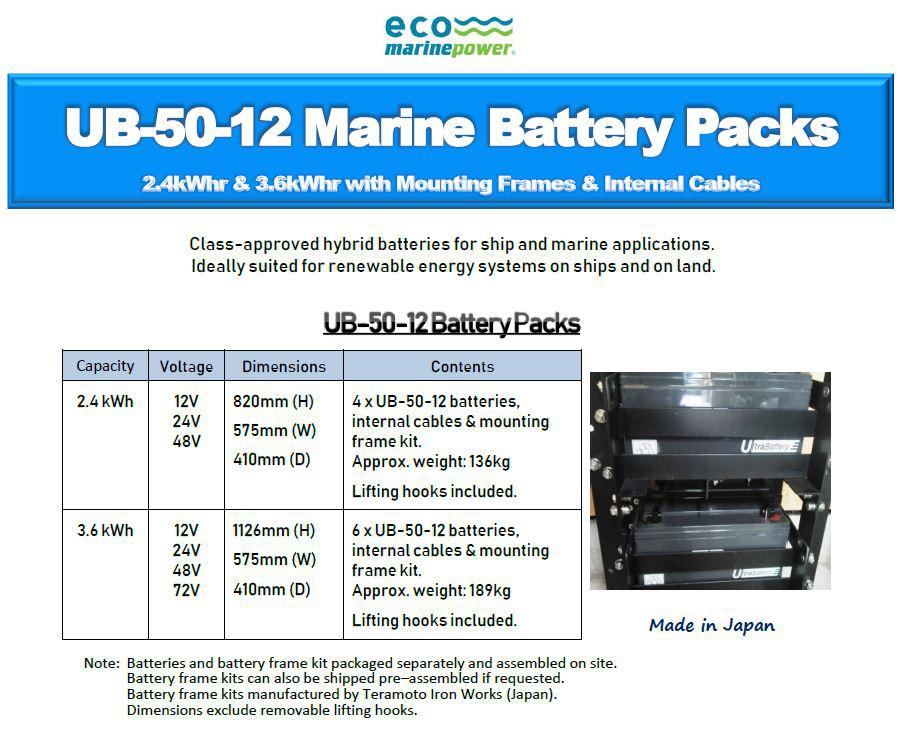 Hybrid Battery Pack for Ships from Eco Marine Power