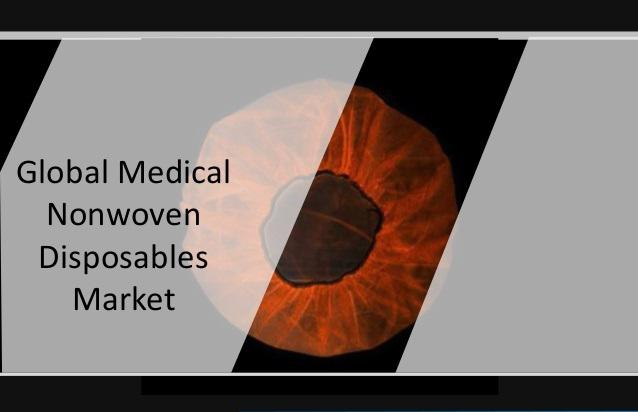 Medical Nonwoven Disposables Market Growth, Opportunities,