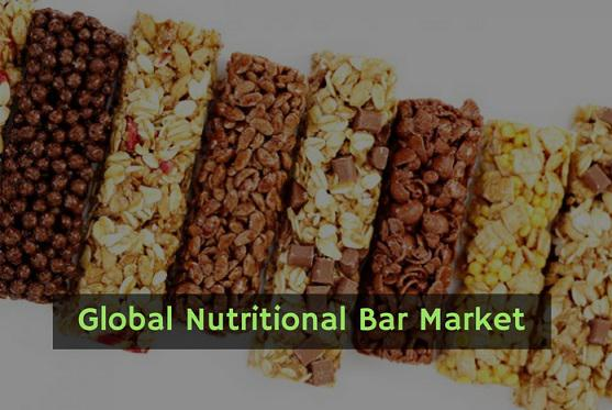 Global Nutritional Bar Market Analysis by Top Vendors Like