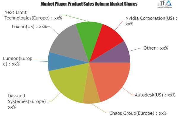 3D Rendering Software Market
