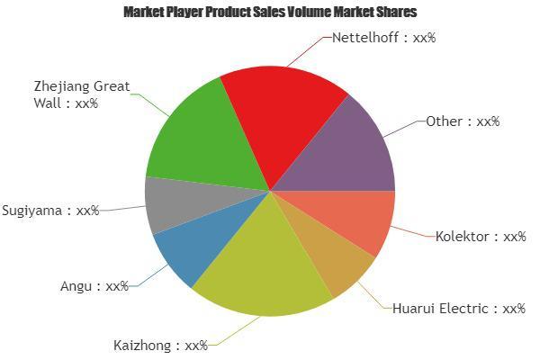 Commutator Market Is Thriving Worldwide   Kolektor, Huarui
