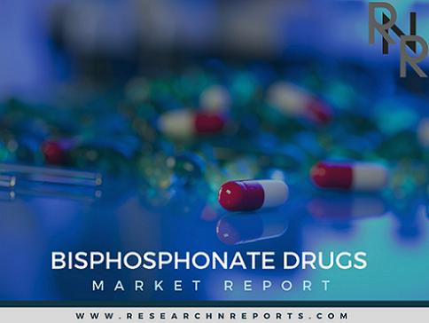 New Report on Bisphosphonate Drugs Market Growth with Strategy