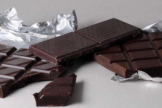 Dark Chocolate Market Analysis Report