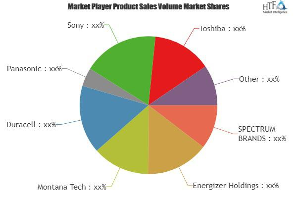 Hearing Aid Batteries Market