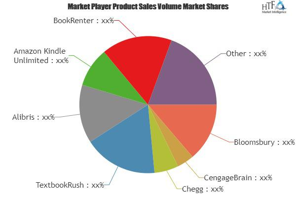 E-textbook Rental Market Forecast to 2023