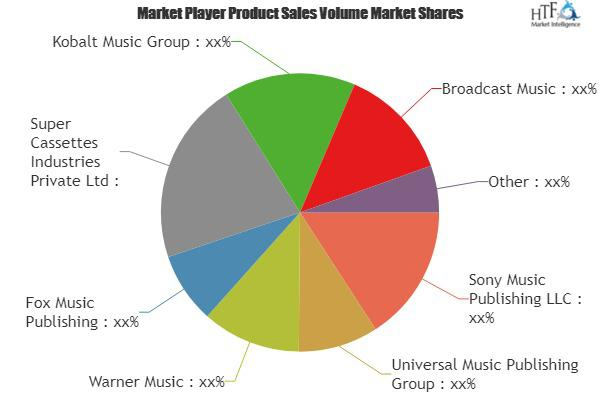 Music Publishing Market Is Booming Worldwide | Sony Music