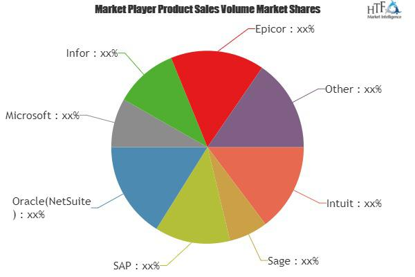 Online Solution Accounting Software Market