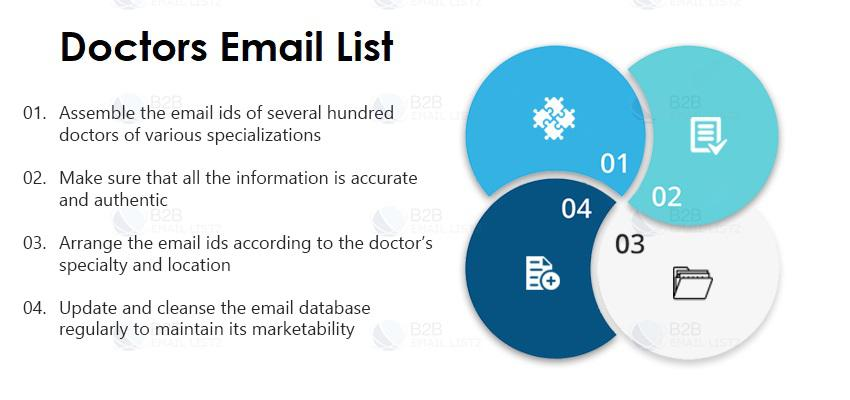 Doctors Email List | Doctor Mailing List | Doctor Email Addresses Directory