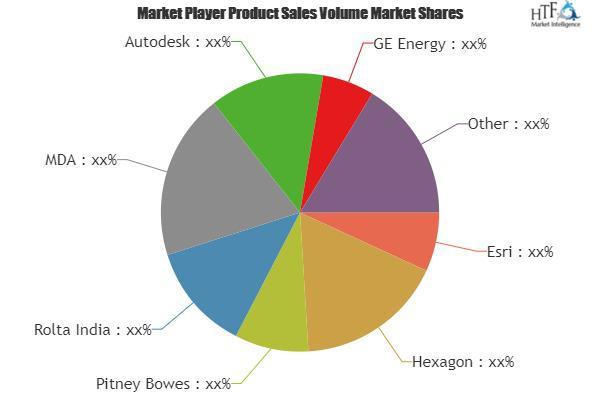 Geographic Information System Market Is Thriving Worldwide |