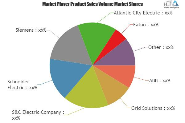 Distribution Automation Solutions Market Is Booming Worldwide