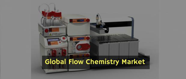 Flow Chemistry Market 2018: Industry Analysis and Detailed
