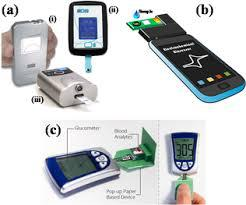 Electrochemical Based Devices Market