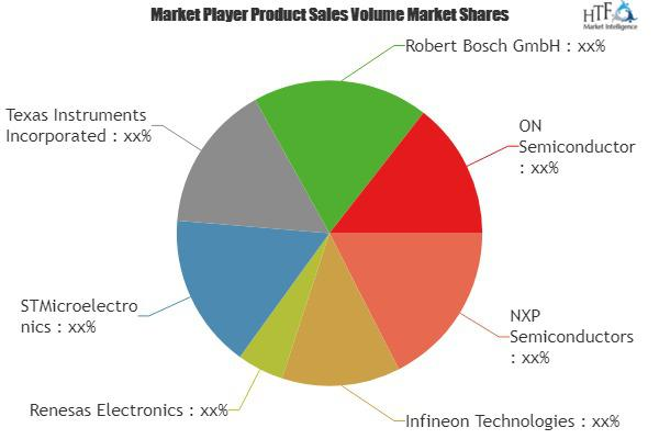 Automotive Chip Market to Witness Huge Growth by 2025: Key