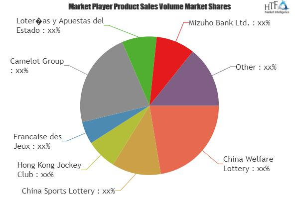 Lottery Market Is Booming Worldwide | Florida Lottery, GTECH,