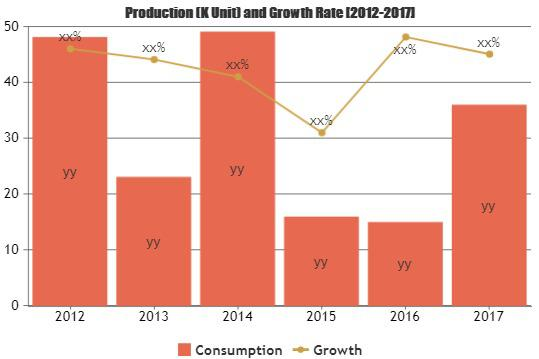 Dark Chocolate Market – Encouraging Need For Product 2025