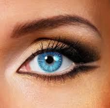 Contact Lenses, Contact Lenses Market, Contact Lenses Market Size, Contact Lenses Industry, Contact Lenses Market share