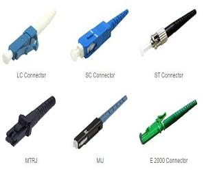 Global Fiber Optic Connectors Market