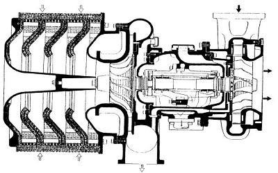 Global Industrial Turbochargers Market