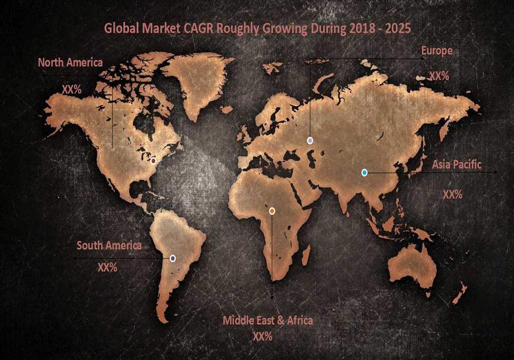 Optical Sorting Machines Market