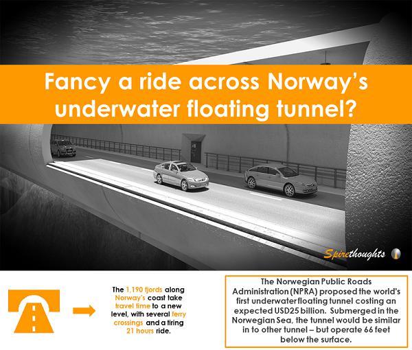 Spire, Spirethoughts, Norway, Underwater, Floating, Tunnel