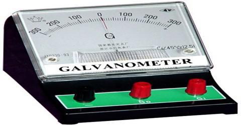 Galvanometers Market, Galvanometers Market Study, Galvanometers Market Size, Galvanometers Market Segmentation, Galvanometers Mark