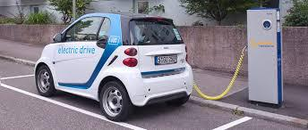 Hybrid and Electric Vehicles Market