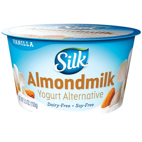 Dairy Alternatives Consoles Market Size, Share, Trends, Growth, Forecast Analysis Report