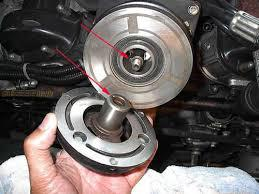 Air Conditioning Compressor Clutch Market Size, Share, Trends Analysis Report