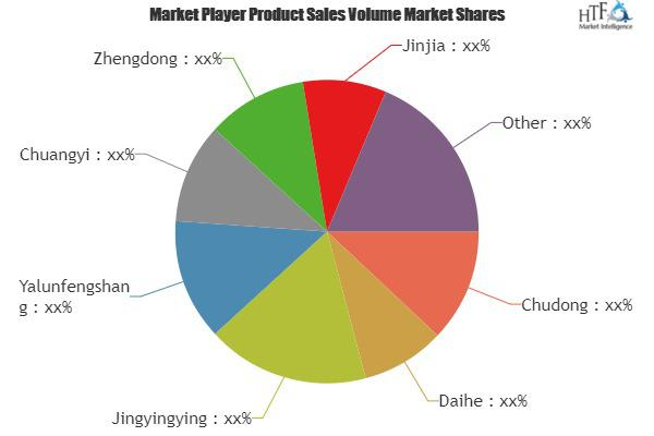 Imitation Jewellery Market Is Booming Worldwide   Chudong,