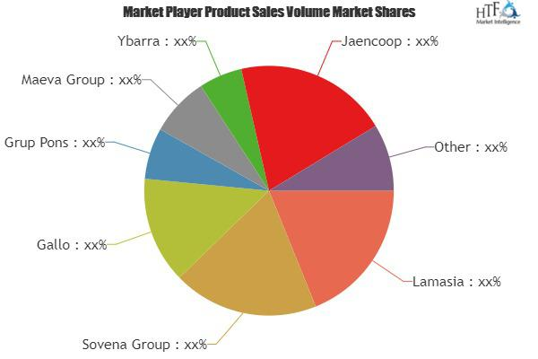 Olive Oil Market to Witness Huge Growth by 2025: Key Players -