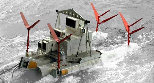 Submarine Sensor Market 2018 Global Analysis By Key Players