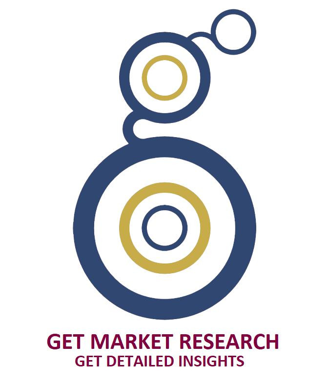 Global Transparent Electronics Market Size Study