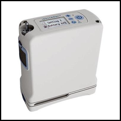 Medical Oxygen Concentrators Market Top Players – Chart