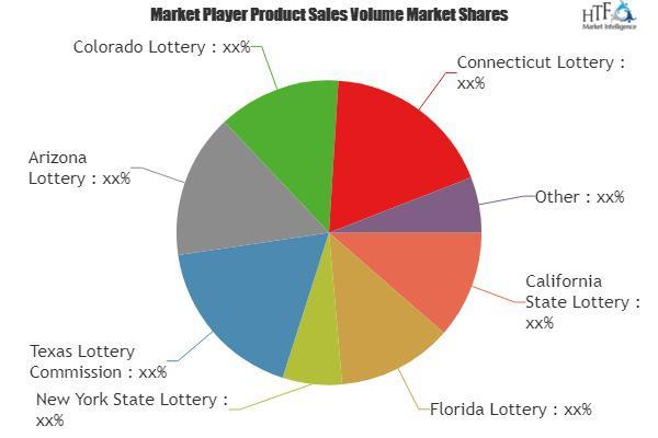 Lottery Market is Booming | Georgia Lottery, Hoosier Lottery,