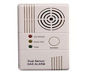 Global Gas Alarm Market