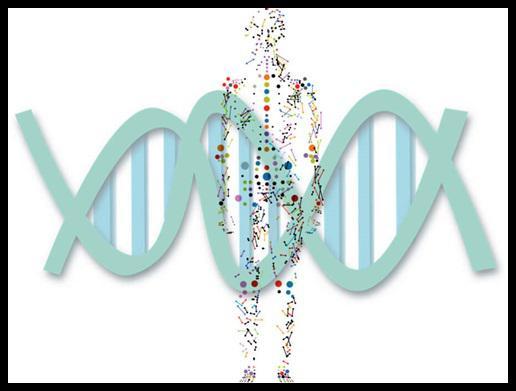 Digital Genome Market | Pinnacle Companies :- Life