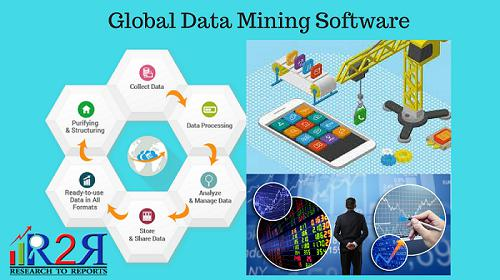 Data Mining Software Market
