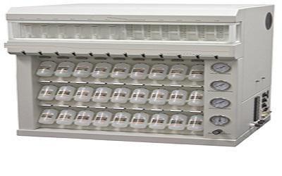 Global Peptide Synthesizer Market