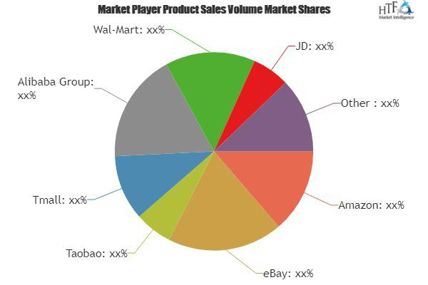 Automotive E Commerce Market Is Booming Worldwide Amazon