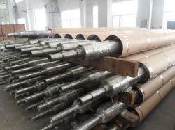 Furnace Rollers Market