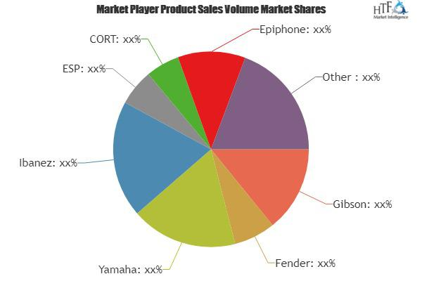 Fixed Satellite Service Market Is Thriving Worldwide | Yamaha,