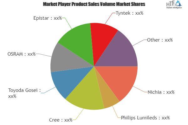Visual Content Market